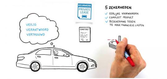 keurmerk-private-lease-video-mobiel