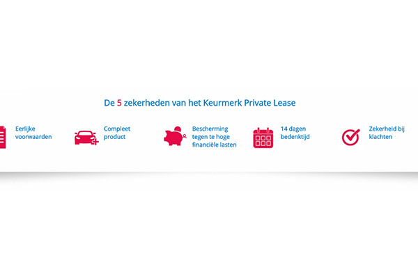 zekerheden-keurmerk-private-lease-hero-mobiel